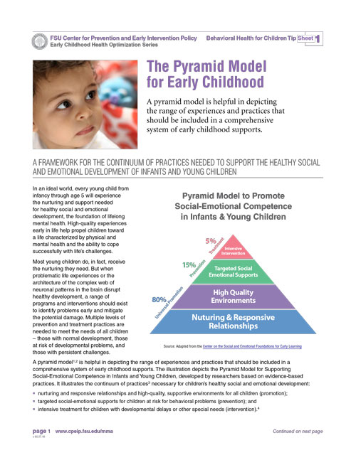 ECHO Behavioral Health Tip 1 - The Pyramid Model for Early Childhood.pdf
